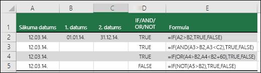 Ja ar AND, OR izmantošanas piemēri, nevis novērtēt datumi