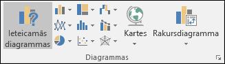 Excel diagrammas lentes grupa
