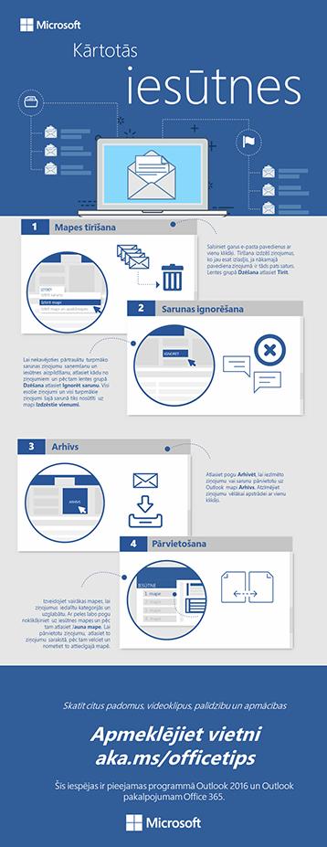 Organizēta iesūtne programmā Outlook— infografika