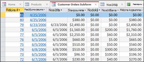 Datu tabula ar cilnēm, ko iespējams pārkārtot