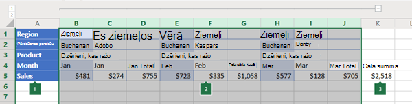Kolonnu strukturējums programmā Excel Online