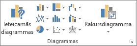 Excel diagrammas pogas