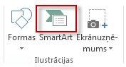 SmartArt cilnes Ievietošana grupā Ilustrācijas