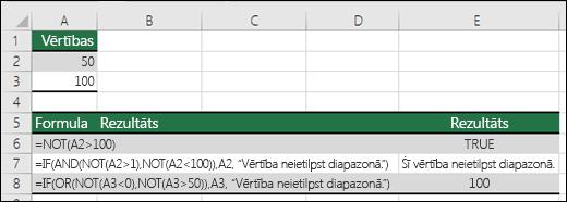 NOT piemēri ar funkcijām IF, AND un OR