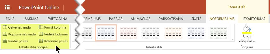 Varat pievienot ēnojuma stilus noteiktām tabulas rindām vai kolonnām.