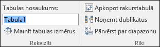 Attēls ar nosaukumu lodziņu Excel formulu joslā, lai tabulas pārdēvēšana