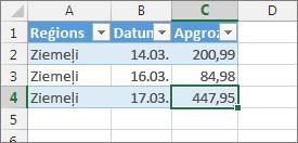 Lai pievienotu jaunu tabulas rindu, atlasiet pēdējo šūnu un nospiediet tabulēšanas taustiņu