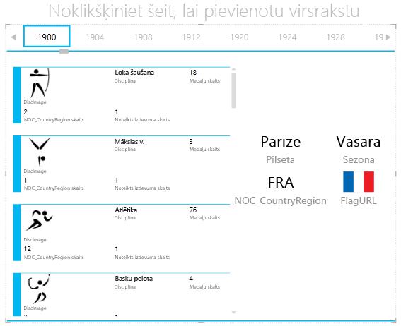Vēl vienas vizualizācijas pievienošana Power View konteinerā MOZAĪKOT PĒC