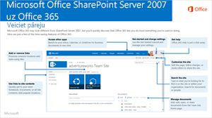 No SharePoint 2007 uz O365