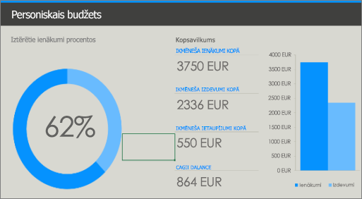 Veca personīgā budžeta Excel veidne ar zema kontrasta krāsām (zils un gaiši zils uz pelēka fona).