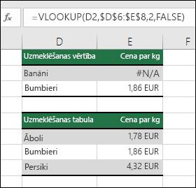 """Uzmeklējamā vērtība nav nepastāv.  Formula šūnā E2 ir =VLOOKUP(D2;$D$6:$E$8;2;FALSE).  Vērtību """"Banāni"""" nevar atrast, tāpēc formula atgriež kļūdu #N/A."""
