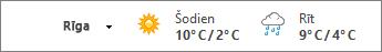 Laika apstākļu josla, kurā temperatūra tiek rādīta Celsija grādos