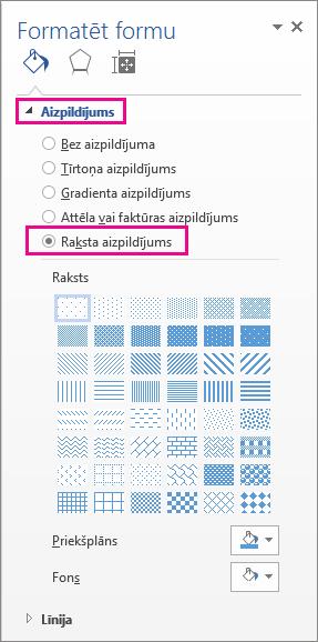 Atlasot raksta aizpildījums rūtī formas formatēšana