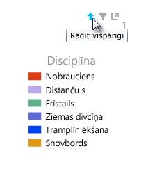 detalizētas rādīšanas ikona līdzeklī power view