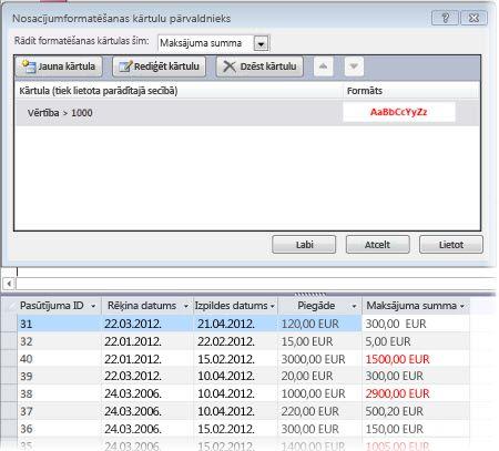Nosacījumformatēšanas kārtula ar skatu uz veidlapu izkārtojuma skatā ar izmantotu formatējumu.