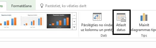 Opcija Atlasīt datus atrodas cilnē Noformējums.
