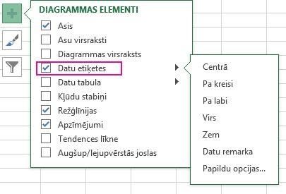 Datu etiķešu opcijas sadaļā Diagrammas elementi