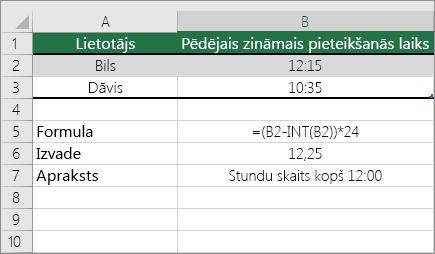 Piemērs: stundu konvertēšana no standarta laika formāta uz decimālu skaitli