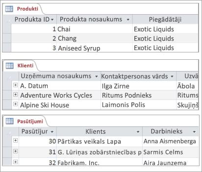 Fragmenti produktiem, klientiem un pasūtījumi tabulām