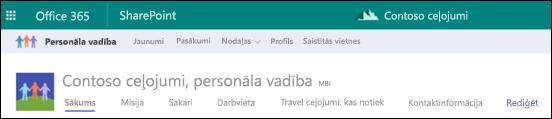 SharePoint centrmezgla koplietojamo vietnes navigāciju