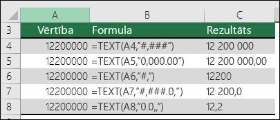 Funkcijas TEXT piemēri, izmantojot tūkstošu atdalītāju