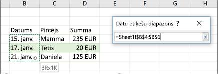 Dialoglodziņš datu etiķešu diapazons