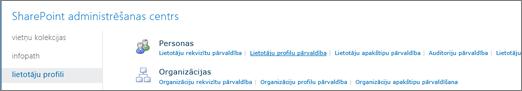 Lietotāju profilu pārvaldība saite lapā lietotāju profili