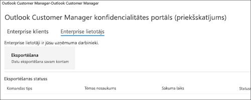 Pabeigtas: Eksportēt Outlook klientu vadītājs darbinieku datiem