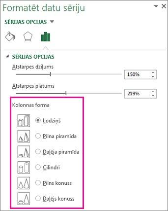 3-D piramīdas un konusa formas datu sērijas formatēšanas uzdevumrūtī
