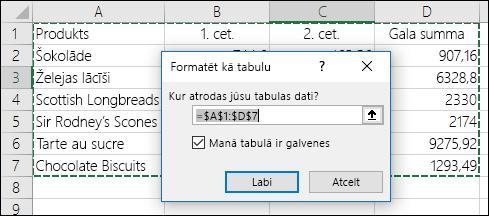 Cilnes Sākums opcijas Formatēt kā tabulu lietošanas piemērs, lai automātiski atlasītu datu diapazonu