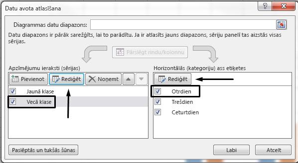 Varat rediģēt apzīmējumu nosaukumu dialoglodziņā Atlasiet datu avotu.