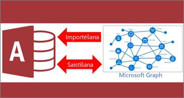 Access logotips un diagramma ar bultiņām, kas tiek rādītas starp