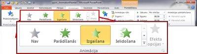 PowerPoint2010 lentes cilne Animācijas