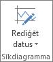 Grupas Sīkdiagramma poga Rediģēt datus