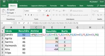 Izklājlapa, kurā parādīts, kā izmantot funkciju IFS, lai aprēķinātu studentu sekmes