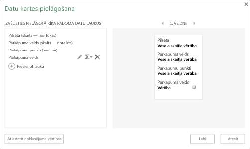 Dialoglodziņš Datu kartes pielāgošana