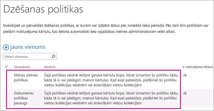 Politikas veidnes