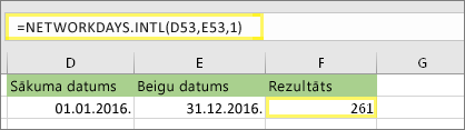 =NETWORKDAYS.INTL(D53,E53,1) un rezultāts: 261