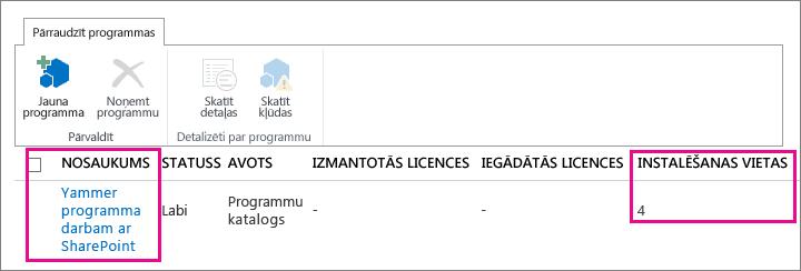 Pārraugiet Yammer App pakalpojumam SharePoint, lai uzzinātu, cik lietojumprogrammas instanču ir instalētas Office365 nomniekā