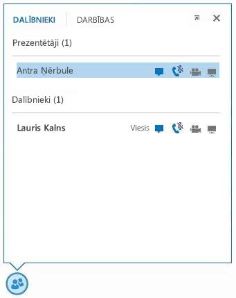 ekrānuzņēmums ar ikonām, kas atrodas blakus dalībnieka vārdam un norāda tūlītējā ziņojuma, audio, video un kopīgošanas iespējas