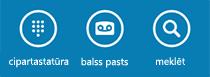 Izmantojiet ikonas ekrāna apakšdaļā, lai parādītu numuru sastādīšanas tastatūru, pārbaudītu balss pastu vai meklēt kontaktpersonas