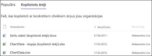 SharePoint Online vietnes lietojuma - ārējiem lietotājiem koplietot failus