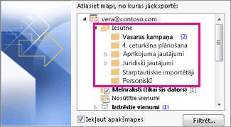 E-pasta mapes