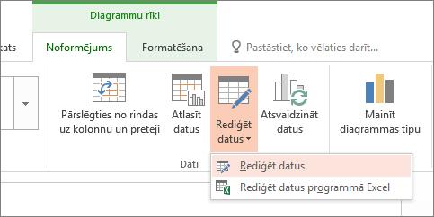 Diagrammu rīki ar atlasīto datu rediģēšana