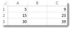Dati Excel darblapas kolonnās A un C