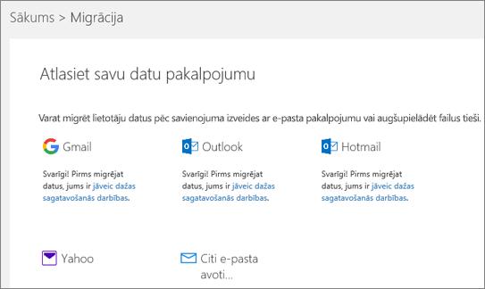 E-pasta pakalpojuma atlase