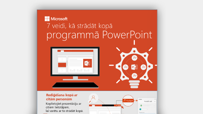 Infografika, kurā ir parādīti 7 sadarbības veidi programmā PowerPoint