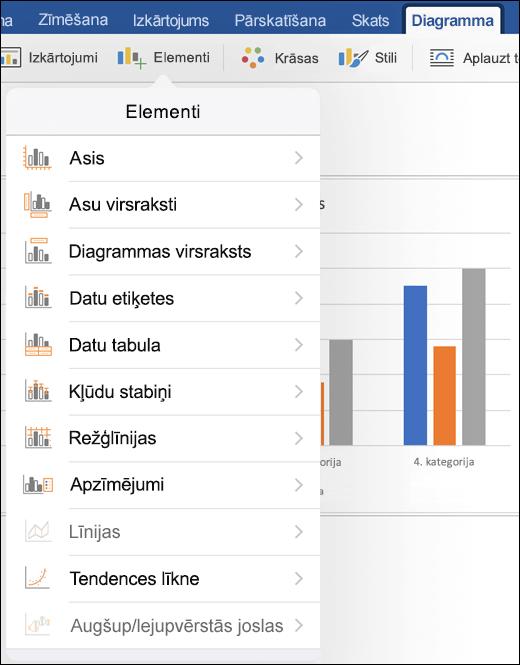 Noklikšķiniet uz elementi, lai pielāgotu diagrammas elementu dokumentā lentes cilnē diagramma
