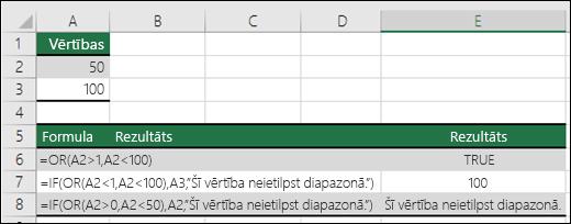 Funkcijas OR izmantošanas piemēri ar funkciju IF.