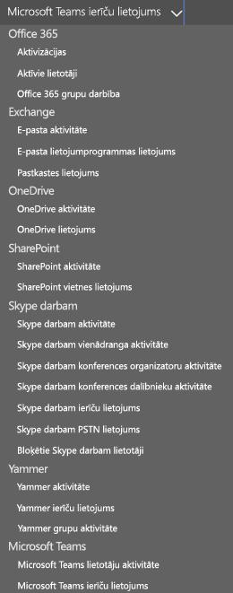 Atlasīt atskaiti — Microsoft Teams lietotāju aktivitāte.